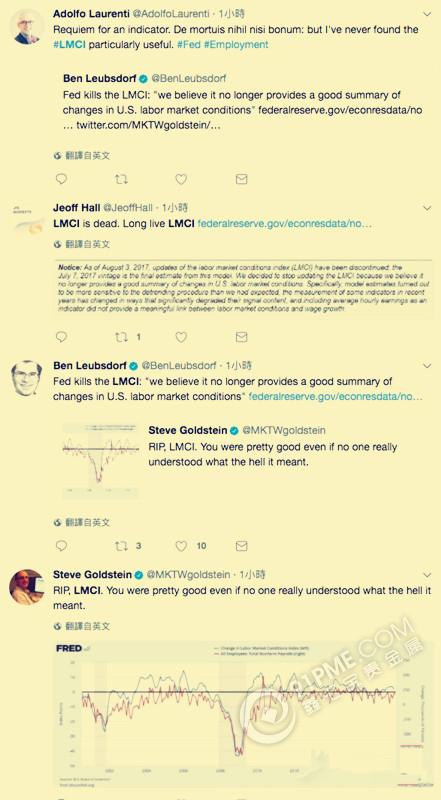 LMCI终止发布——美联储究竟有何意图?