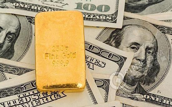 美元汇率的变化对现货黄金的影响?